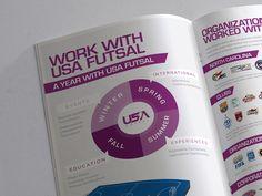 USA Futsal brochure