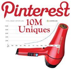 bookmarks, crunches, pinterest market, social media, growth charts, understand pinterest, blog, pinterest hit, medium