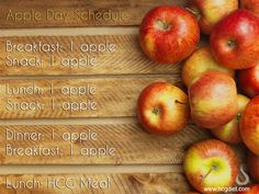How to do an apple day on the HCG Diet to break a stall.