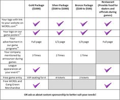 Sponsorship package template trattorialeondoro 40 sponsorship letter sponsorship proposal templates maxwellsz