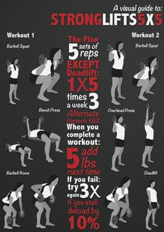 A Visual Guide To StrongLifts 5x5. Very good, very simple but effective lifting plan if you find New Rules of Lifting too complicated.