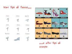 Tipi di scarpe in spagnolo infissi del bagno in bagno - Bagno in spagnolo ...