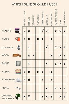 which adhesive to use for different craft projects