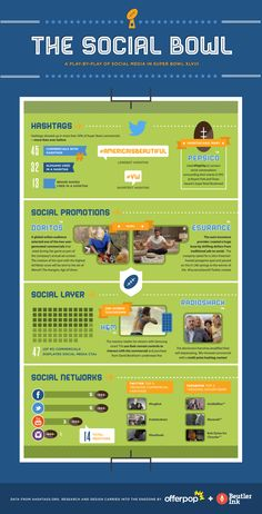 The Social Bowl - #SocialMedia and the #SuperBowl | #infographic