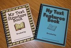 Nonfiction text features book and posters...free printables from Beth Newingham (who is an amazing teacher & resource)! -Crystal