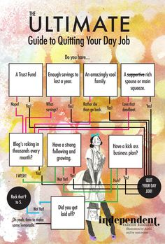Should you quit your day job to blog?
