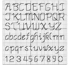 Cross Stitch Alphabets & Numeric Pattern | Scribd