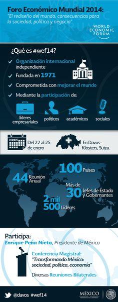 Qué es el Foro de Davos #infografia #infographic