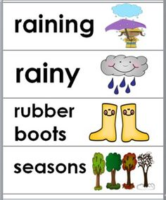 Primary Weather Vocabulary Cards (for Writing Center, Science Word Wall, etc.)