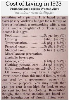 Cost of living in 1973....