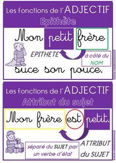 Grammaire   MA MAITRESSE DE CM1-CM2
