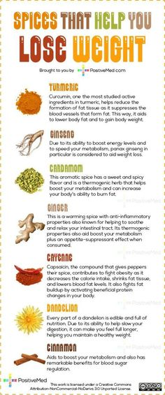 Spice that help you lose weight