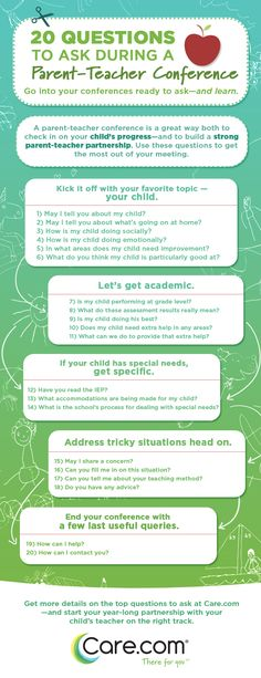 Are you nervous about going to parent teacher conferences? With Care.com's tips on what  to ask at parent teacher conferences you will feel less anxious and get the most out of your discussion