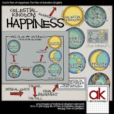 Plan of Happiness--free printable
