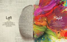 Are you predominantly left brained or right brained?