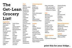 Get-Lean grocery list