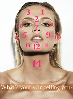 Beauty & Health: Face Mapping - What your face and dark circles are telling you