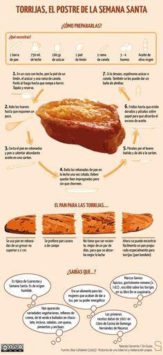 Cómo hacer unas buenas torrijas #infografia