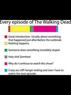 Walking Dead Episode Recap