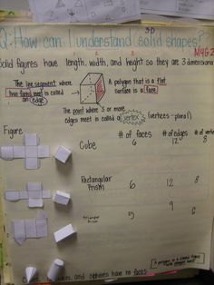 geometric solids - I wish I had time to make all these great anchor charts!