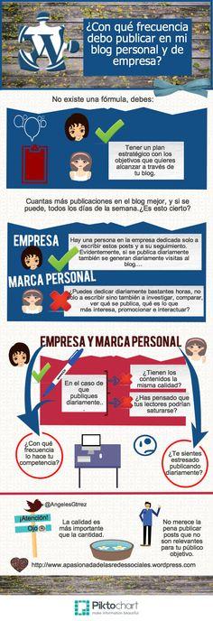¿Con qué frecuencia debo publicar en el blog personal o de la empresa? Infografía en español #CommunityManager