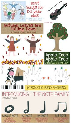 From the best songs to sing with your toddler to first piano lessons - our top posts from 2013!