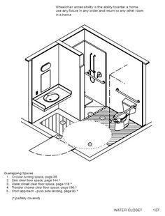 Bathroom als on pinterest wheelchairs handicap for Minimum space for bathroom