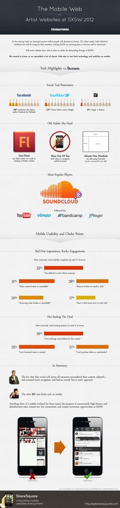 Why Bands Need Better Mobile Websites Now - INFOGRAPHIC