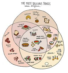 Please note #PIZZA is in the very center