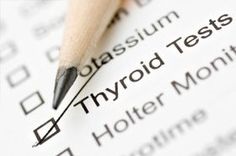 Hypothyroidism discussion by Dr. Weil