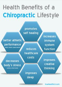 #Infographic: #Health #Benefits of a #Chiropractic #Lifestyle.