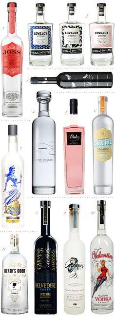 Vodka Brands  #vodkabrands #vodka
