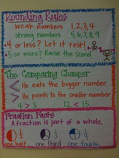 Comparing, Rounding, and Fractions