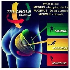How to get the perfect butt using all 3 Glute muscles!