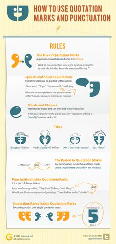 Great Infographics for Language Teachers Part 2 ~ Educational Technology and Mobile Learning