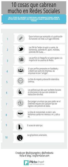 10 cosas que molestan mucho en Redes Sociales #infografia