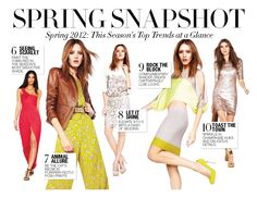 Spring Snapshot- This Season's Top Trends at a Glance