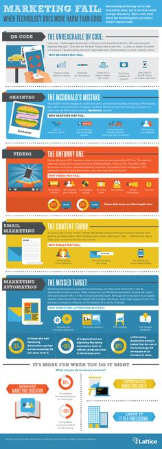 Why Tech-Marketing Does More Harm than Good [INFOGRAPHIC]  #infographic #marketing #internetmarketing