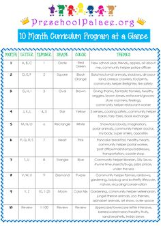 Best affordable preschool curriculum I've found! Only $10!!!!! Instant download. Daily lesson plans for 10 months. Awesome!