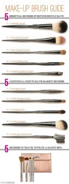 face, nail, stuff, how to use make up brushes, makeup brush guide, beauti, makeup lessons, how to use makeup brushes, hair