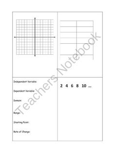 Rate of Change in 4-D from Algebra for Everybody on TeachersNotebook.com -  (6 pages)  - Using Multiple Representations for the Concept of Slope