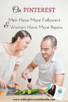 Men have more #Pinterest followers; women have more Pinterest #repins.|  Follow #PinterestFAQ Pins curated by Joseph K. Levene Fine Art, Ltd.  |  #JKLFA for more #Pinterest tips.  http://www.pinterest.com/jklfa/pinterest-faq/