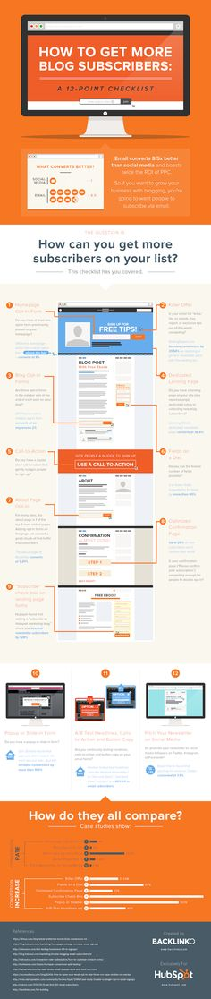 Infographic Inspirat