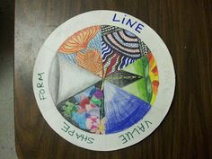 Nice. I find this an interesting blend of the study of the art elements and mandala painting which could be utilized for all manner of art concepts in the elementary classroom. The use of simple picnic plates would ease cost and increase prolificness.  From:  Guilford County Schools Art Educators Blog: Caitlin Fisher, Southeast Middle School, Spinning Elements