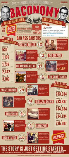 Infographic: Baconomy: the Art of Bacon Barter