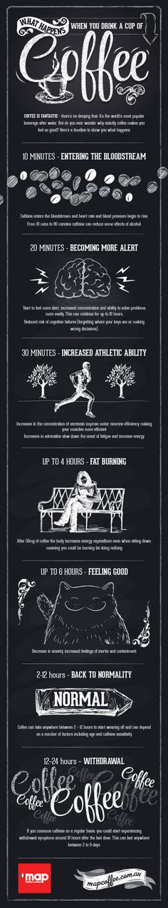 Facts about Coffee (Infographic)   ScienceDump