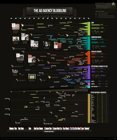 The-Ad-Agency-Bloodline-Large.jpg (3600×4320)