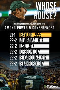 The greatest home-field advantage is right here in #Waco, in front of America's best fans. #OurHouse #SicEm