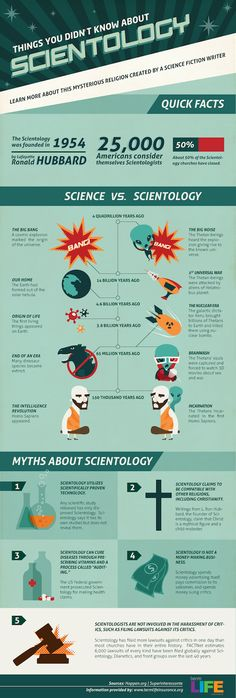 Truth About Scientology