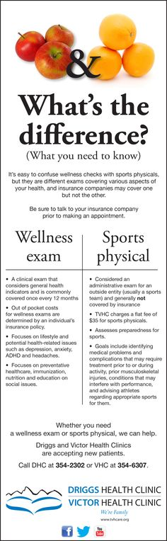 Sometimes it's easy to confuse annual wellness exams with sports physicals. Here's some information that will help you decide which is for you! #teton #tetonhospital #tvhc #wellness #applesandoranges